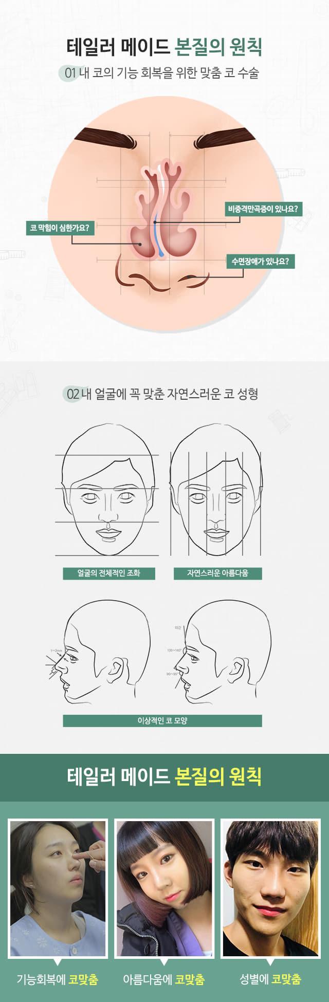 테일러 메이드 본질의 원칙 01 내 코의 기능 회복을 위한 맞춤 코수술 비중격만곡증이 있나요? 코 막힘이 심한가요? 수면장애가 있나요? 02 내 얼굴에 꼭 맞춘 자연스러운 코 성형 얼굴의 전체적인 조화 자연스러운 아름다움 이상적인 코 모양 테일러 메이드 본질의 원칙 기능회복에 코 맞춤 아름다움에 코 맞춤 성별의 코 맞춤